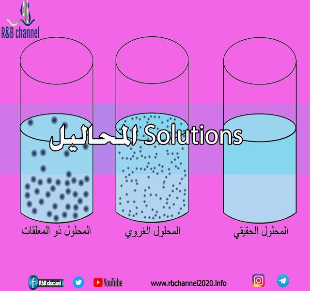المحاليل Solutions | أنواع المحاليل وأهم مصطلحاتها