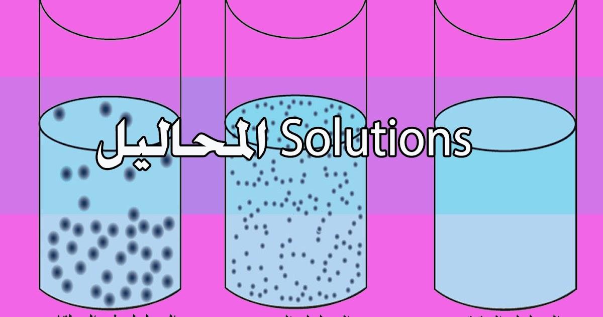 المحاليل Solutions أنواع المحاليل وأهم مصطلحاتها