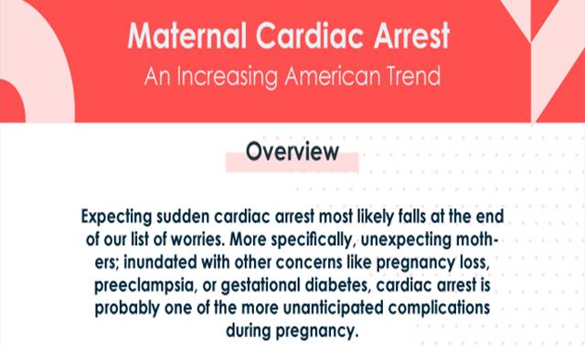 Maternal Cardiac Arrest an Increasing American Trends #infographic