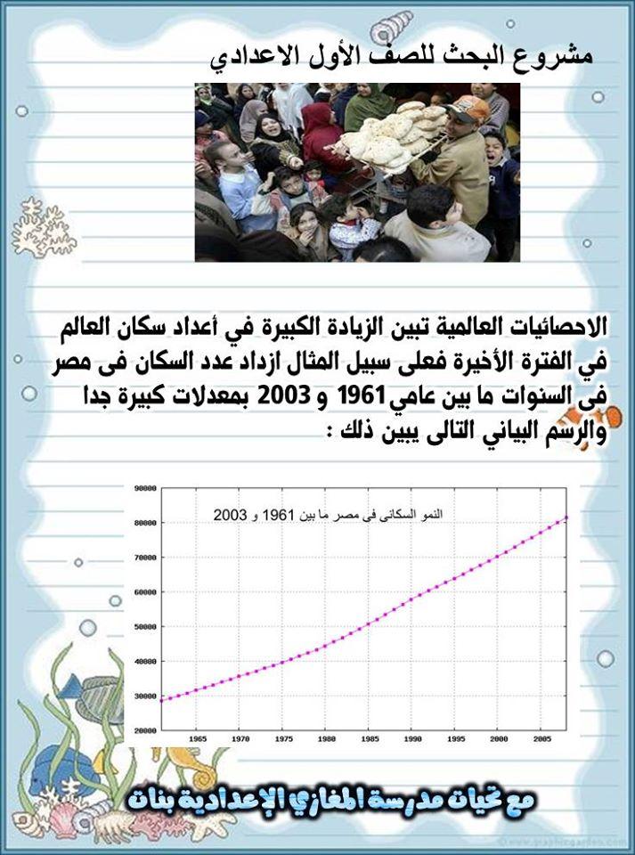 نموذج بحث الزيادة السكانية والأمن الغذائي للصف الأول الإعدادي - مدرسة المغازى الإعدادية بنات 4