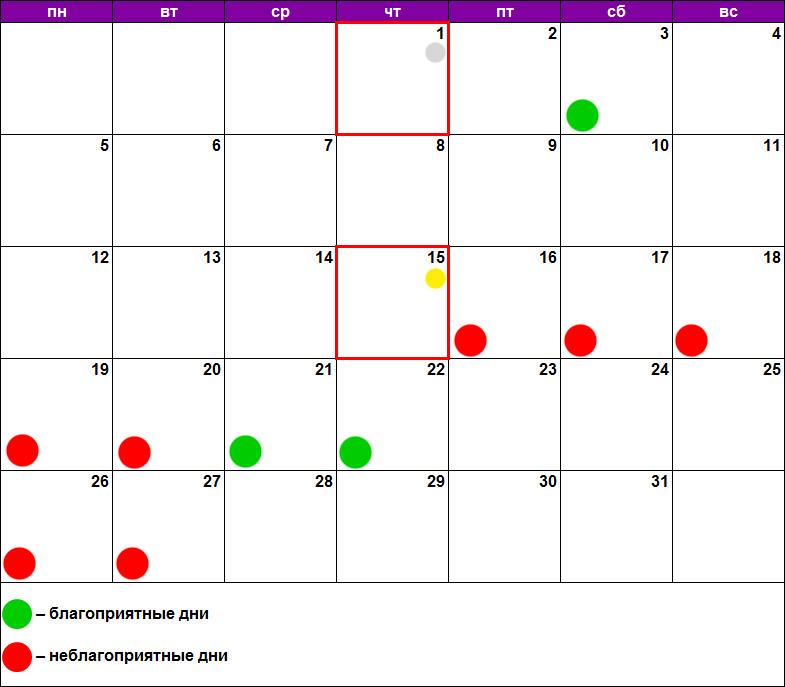 Лунный календарь химической завивки август 2019