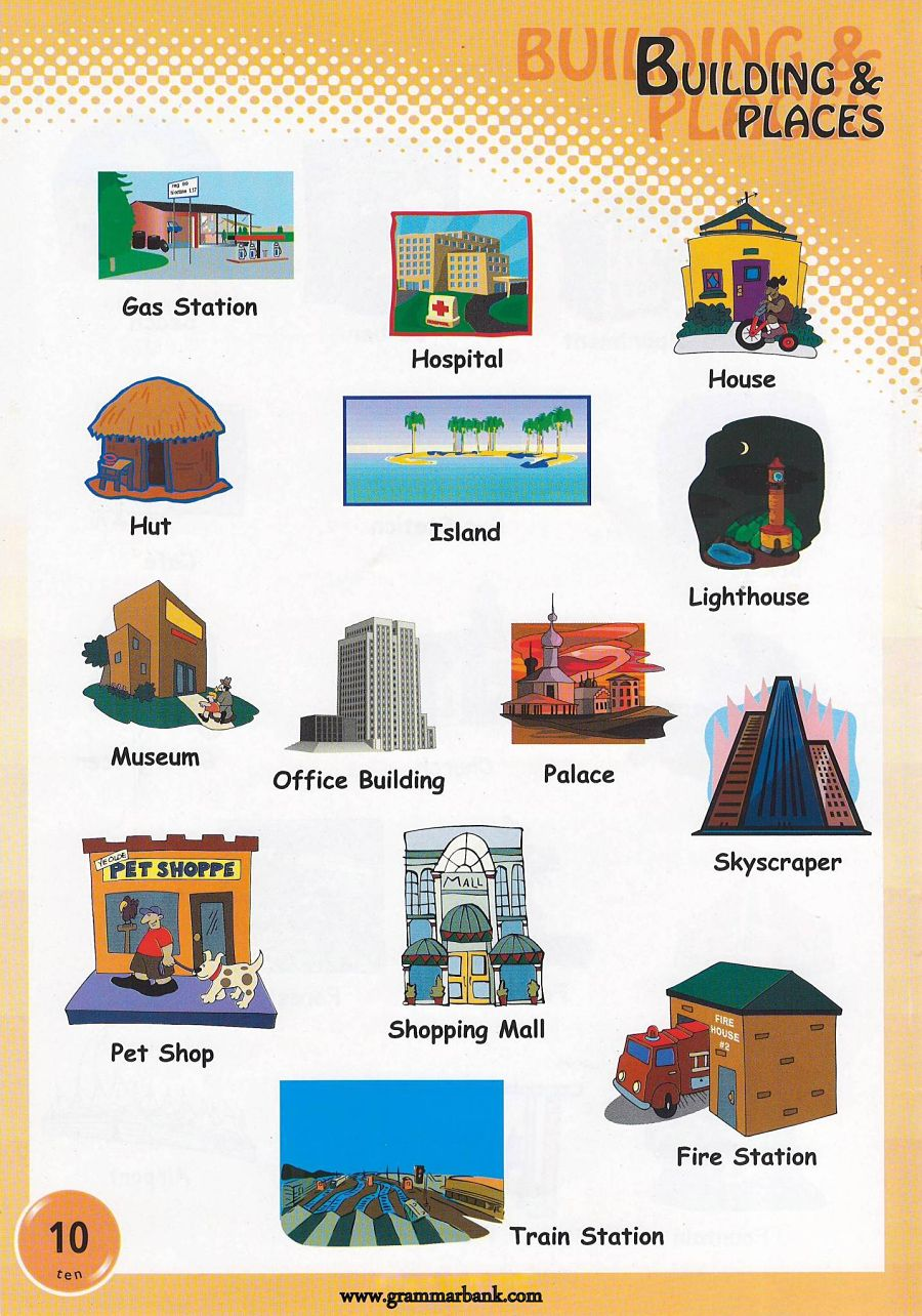 buildings places vocabulary pictionary parts names place word english dictionary grammarbank station esl building words naming spot grocery games crossword