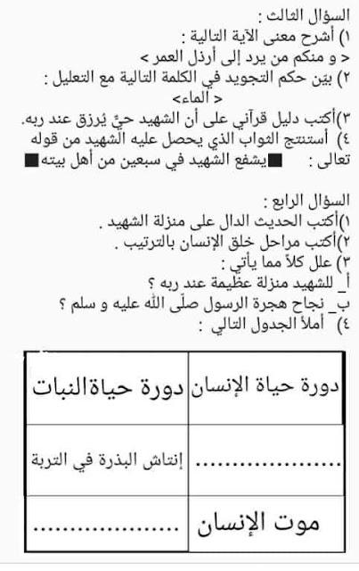 نموذج من الوحدة الاولي في التربية الاسلامية للصف التاسع 2021