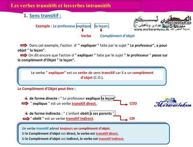جميع دروس اللغة الفرنسية للسنة الاولى إعدادي pdf مشاهدة + تحميل -موقع المقرر لكم الشامل