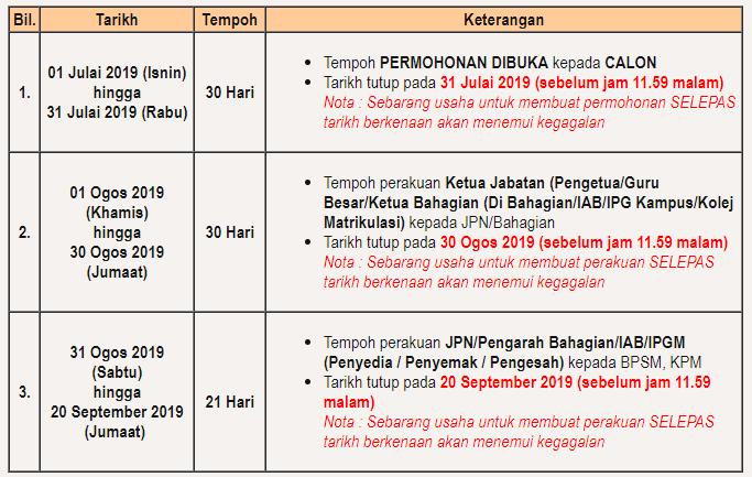 Urusan Kenaikan Pangkat Anggota Kumpulan Pelaksana Akp Secara Time Based Berasaskan Kecemerlangan Tbk2 Di Kementerian Pendidikan Malaysia Kpm Bagi Januari Hingga Disember Tahun 2019 Appjawatan Malaysia