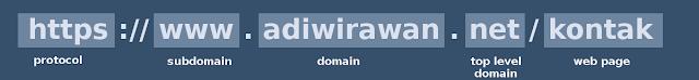 Pembagian URL