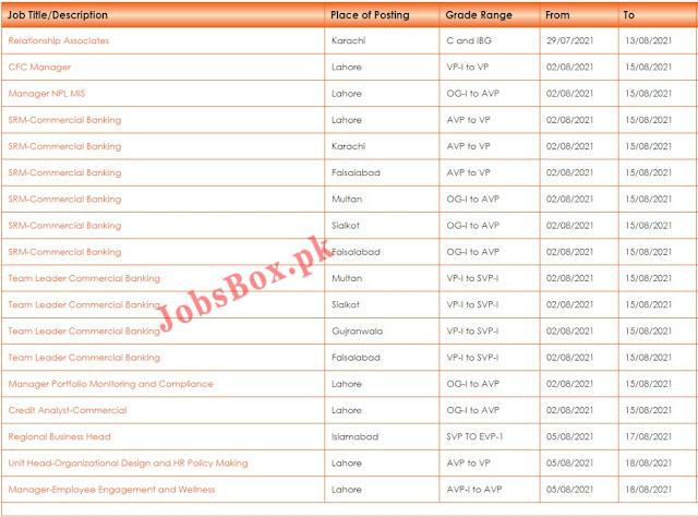 bank-of-punjab-bop-jobs-2021-latest-advertisement