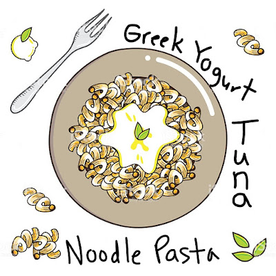 A picture of a cartoon bowl of alfredo pasta with the words Greek Yogurt Tuna Noodle Pasta around the bowl