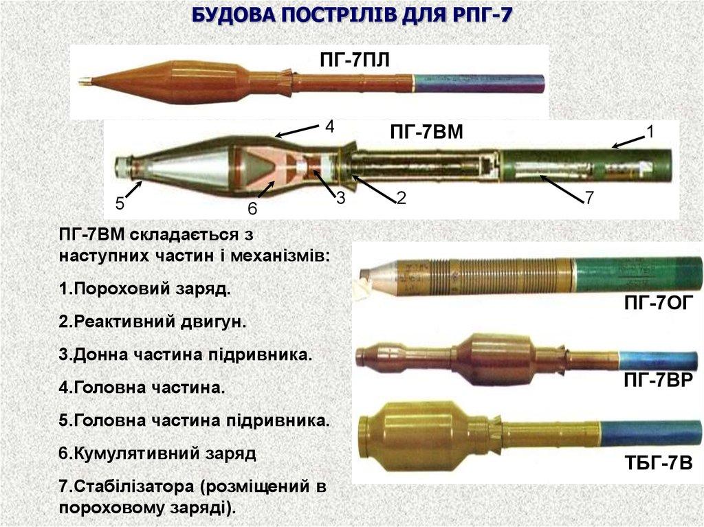 Протитанкова  граната  складається  з  наступних  основних частин