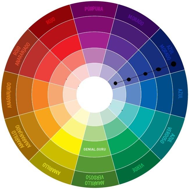 Vamos de compras  8 formas de combinar colores sin equivocarse Blog ... 66651103117