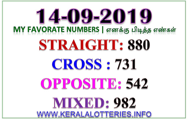 Kerala Lottery Guessing Results Best Favorite Numbers on 14.9.2019