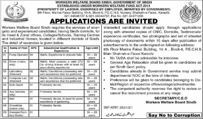 JOBS | Government of Sindh Workers Welfare Board Sindh