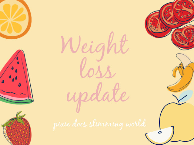 Banner image with illustrated fruit saying 'Weight loss update'