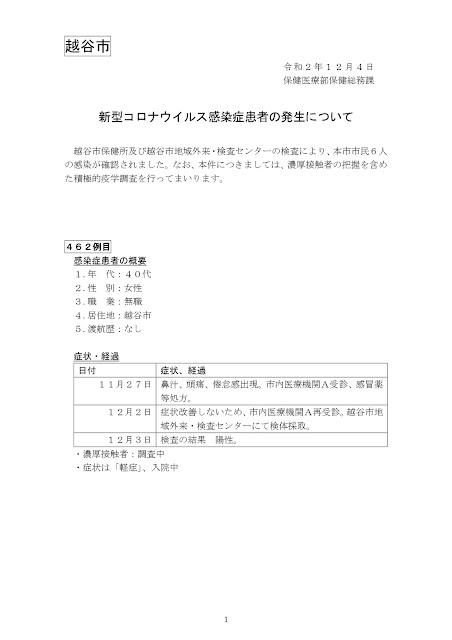 新型コロナウイルス感染症患者の発生について(12月4日発表)