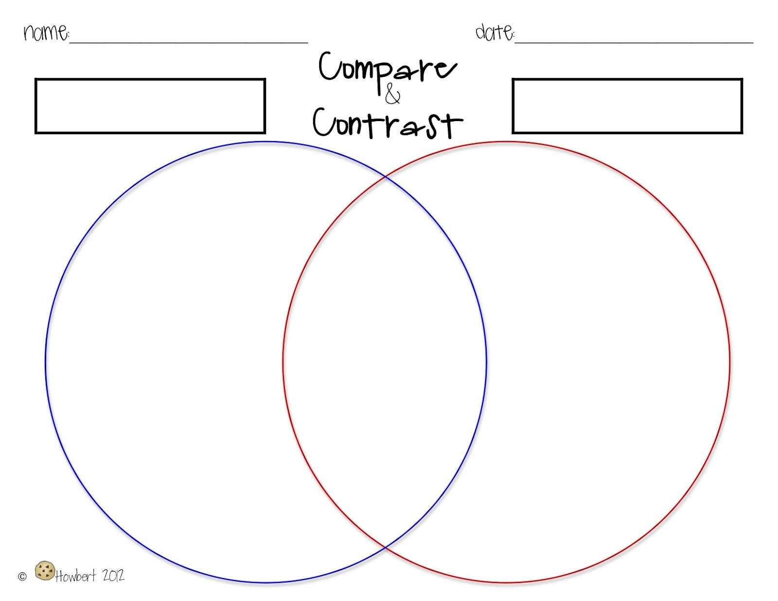 english reflective essay example comparison contrast essay example  essay english reflective essay example comparison contrast essay example english reflective essay example