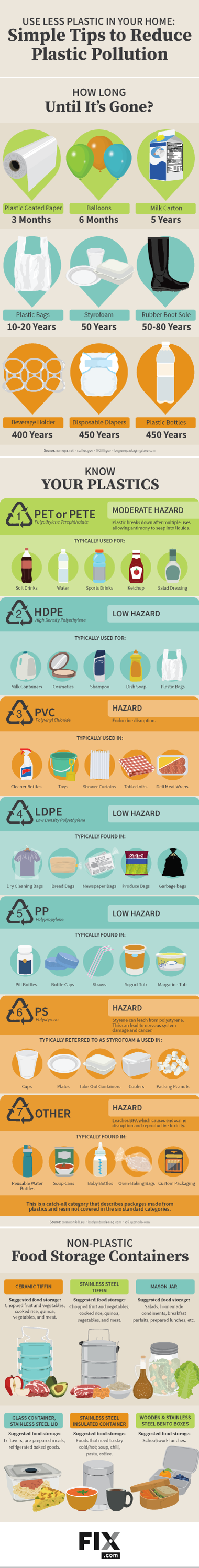 Use Less Plastic in Your Home: Simple Tips to Reduce Plastic Pollution #infographic