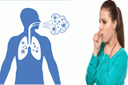 Coughing With respiratory illness