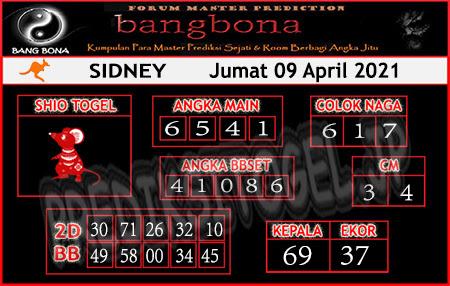 Prediksi Bangbona Sydney Jumat 09 April 2021