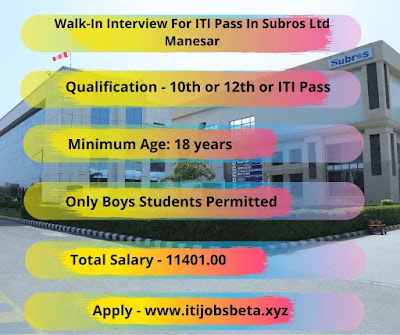 Walk In Interview For ITI Pass In Subros Ltd Manesar