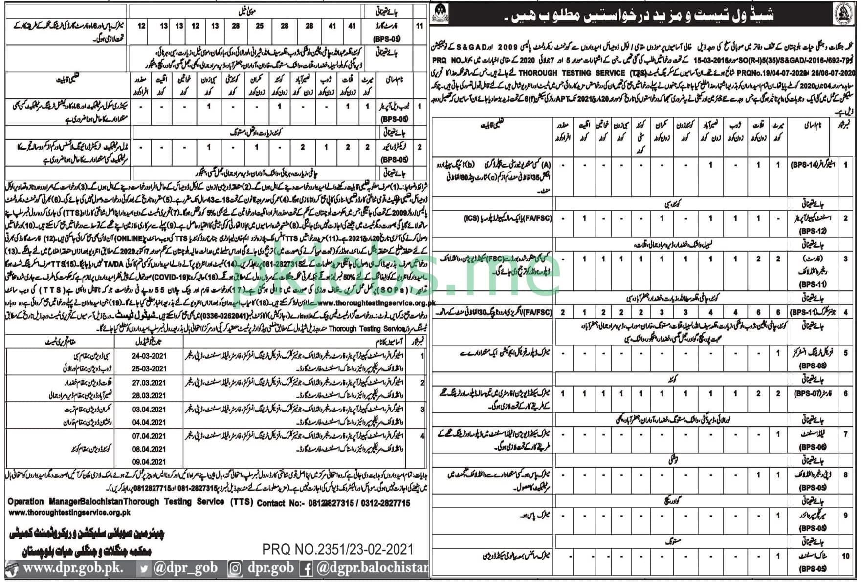 Latest Forest Department Balochistan Management Posts 2021