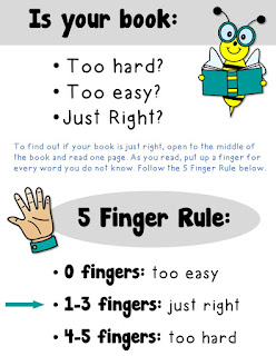 Free 5 Finger Rule Poster