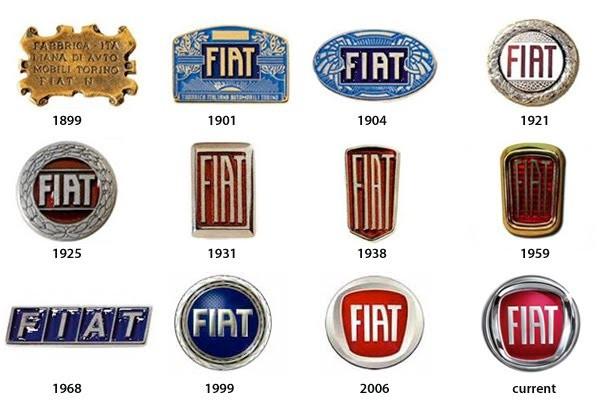 Em 2020 a Fiat lançou sua nova marca e apresentou um posicionamento mais popular