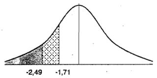 Uji Pihak Kiri Statistika Penelitian