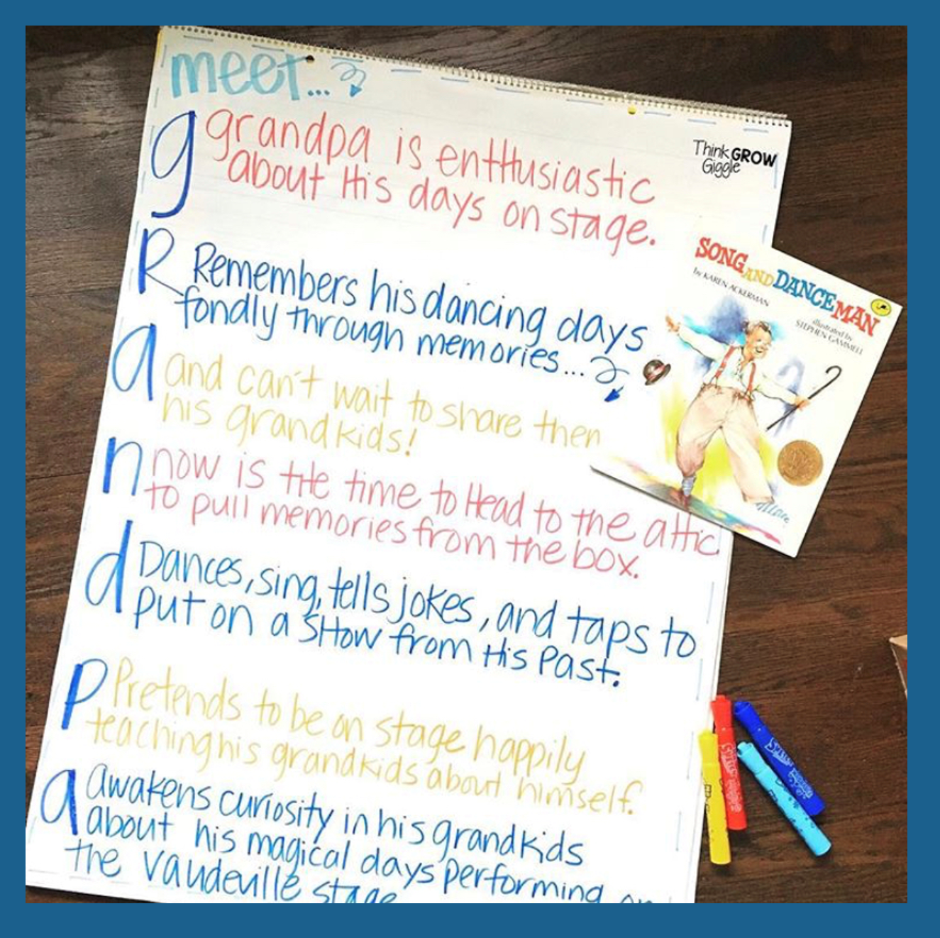 8 Ways to Write Acrostic Poems to Challenge Upper Elementary Students -  Think Grow Giggle [ 1322 x 1325 Pixel ]