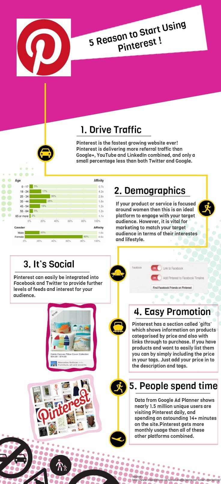5 Reasons To Start Using Pinterest #Infographic