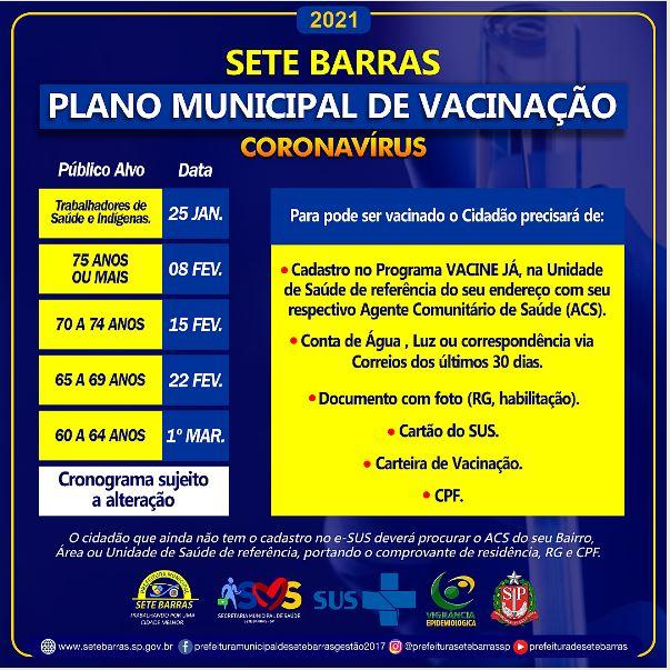 Sete Barras apresenta plano municipal de vacinação contra o Covid-19