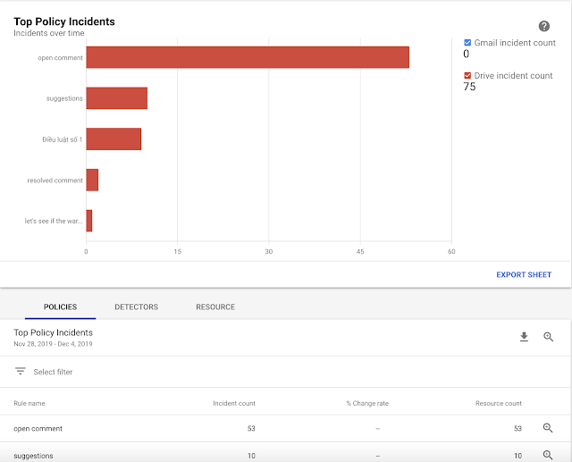 New System to Improve Data Loss Prevention (DLP) in Google Drive 2
