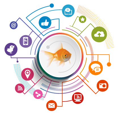 Social Media Trends And Short History 2019 - E Tech Marketing