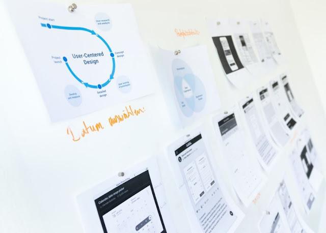 how bpm technologies help business