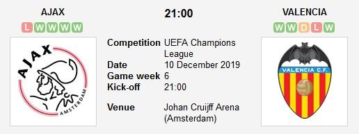 مشاهدة مباراة أياكس وفالنسيا بث مباشر اليوم في دوري أبطال أوروبا