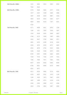 Akshaya Lottery AK-516 Results 22-9-2021 (Live Kerala Lottery Result)