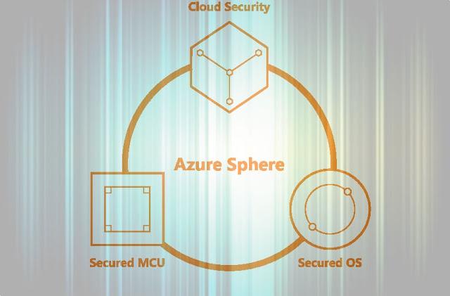 مايكروسوفت وبشكل مفاجئ تعلن عن نظام Azure Sphere OS مبني على نظام لينكس