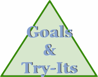 [Image Description]  Light blue text with grey shadow over a pale green triangle with a darker green border.  Text reads: Goals & Try-Its.