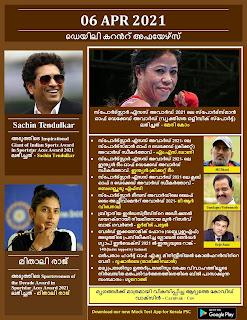 Daily Malayalam Current Affairs 06 Apr 2021