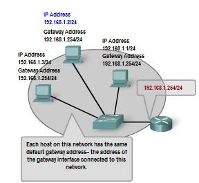 Pengertian dan Struktur Pengalamatan Jaringan IPv4 (IP versi 4) 11_