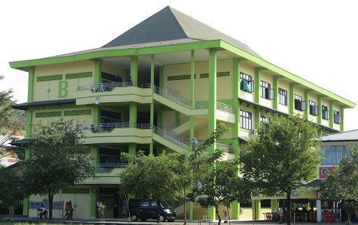 Universitas Pembangunan Panca Budi - UNPAB Medan
