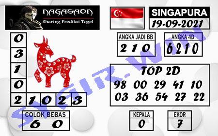 Prediksi Nagasaon Singapore Minggu 19 September 2021
