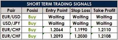 Forex long term trading