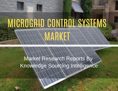 microgrid control system market size