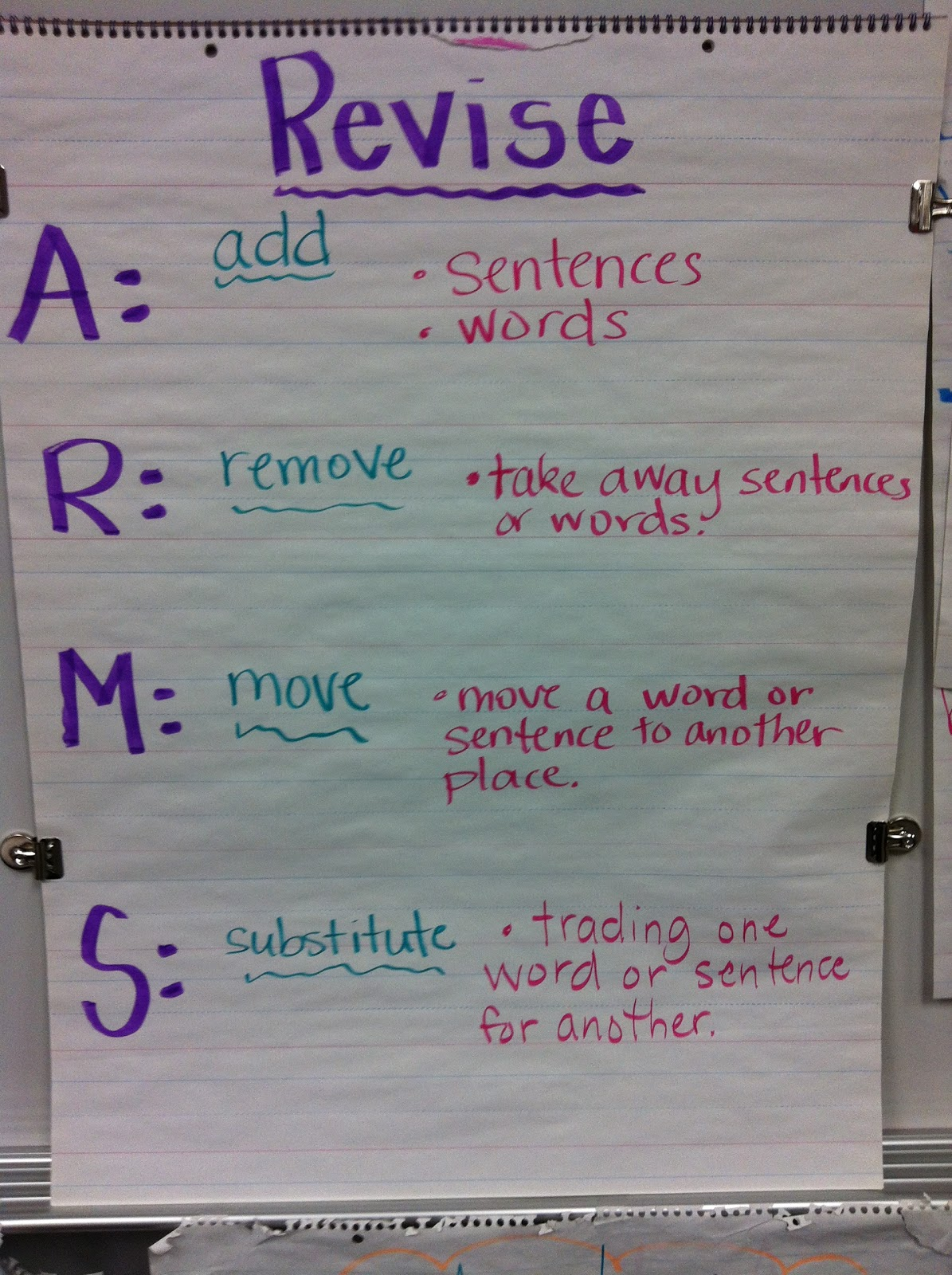 Third Grade Staar Reading Question Stems