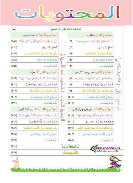 كتاب الباهر منهج الصف الرابع الابتدائي 2021 pdf لغه عربيه