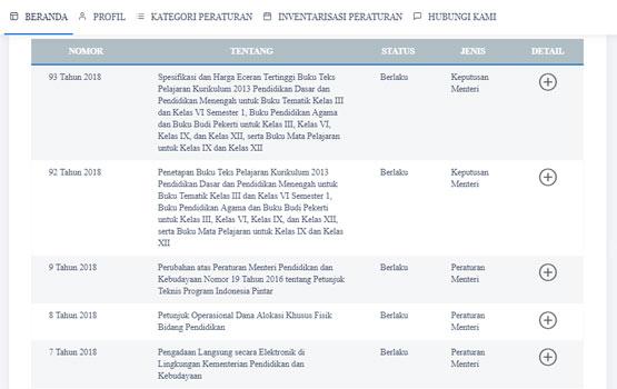 Situs resmi download seluruh file permendikbud Download Seluruh File Permendikbud di Situs Resmi Ini