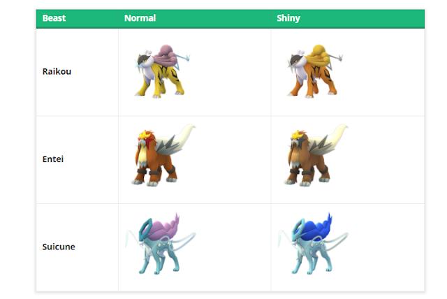 Añadidos los shiny de los perros legendarios a Pokémon GO y ratio de captura