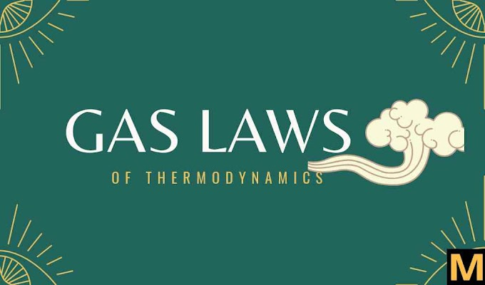 Gas laws - explained | The Mechanical post