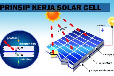 Bagaimanakah Prinsip Kerja Solar Cell