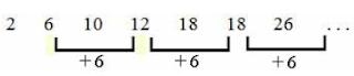 tips cara mengerjakan soal logika deret angka